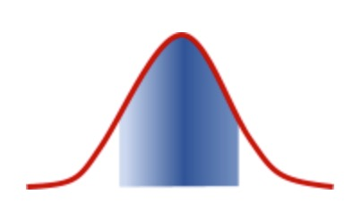 The Fudgelearn learning curve centre